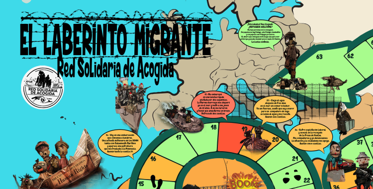 El Laberinto Migrante